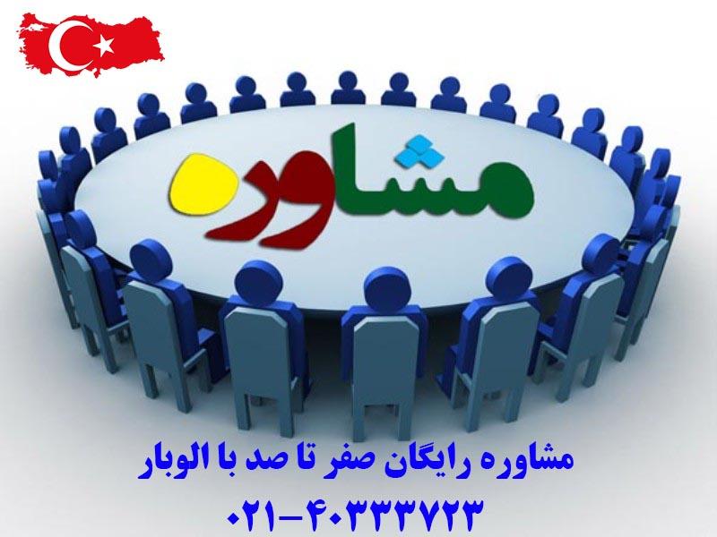 دریافت مشاوره رایگان برای ارسال بار از تهران به استانبول